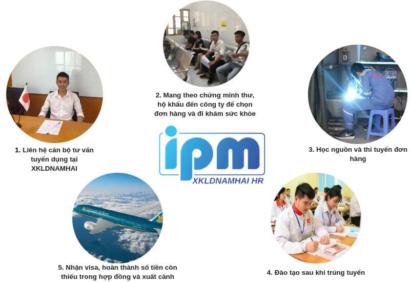 Liên hệ cán bộ tư vấn tuyển dụng tại XKLDNAMHAI HR